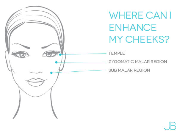 cheek-enhancement